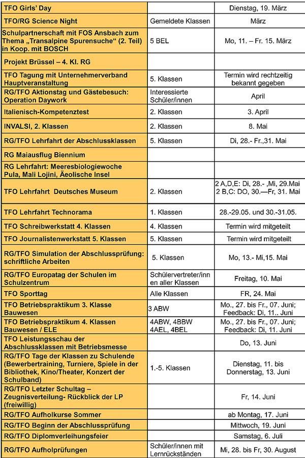 Projekte-Tätigkeiten-2018-2